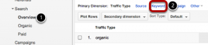 Quickly locate your keywords in Google Analytics