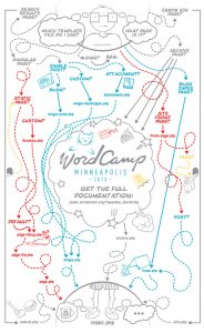 wordcamp-mpls-theme-template-poster