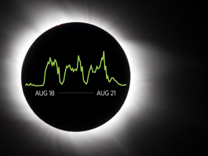 parthenon analytics graph overlaid on eclipse graphic